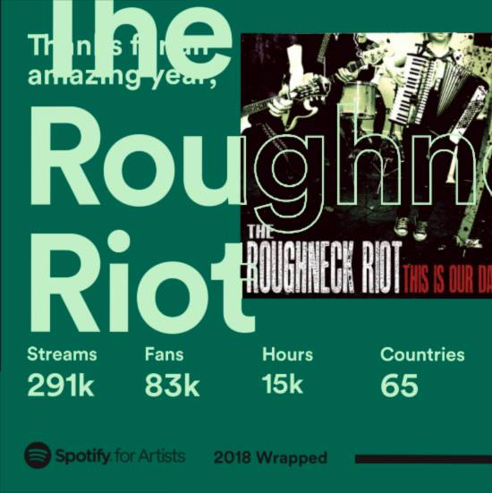 Roughneck Riot End of Year Spotify